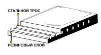 plastina_dlya_snegouborochnoy_tehniki_2