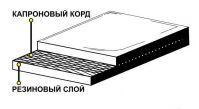 plastina_dlya_snegouborochnoy_tehniki_armirovannaya_tkanju__risunok__www.most52.ru